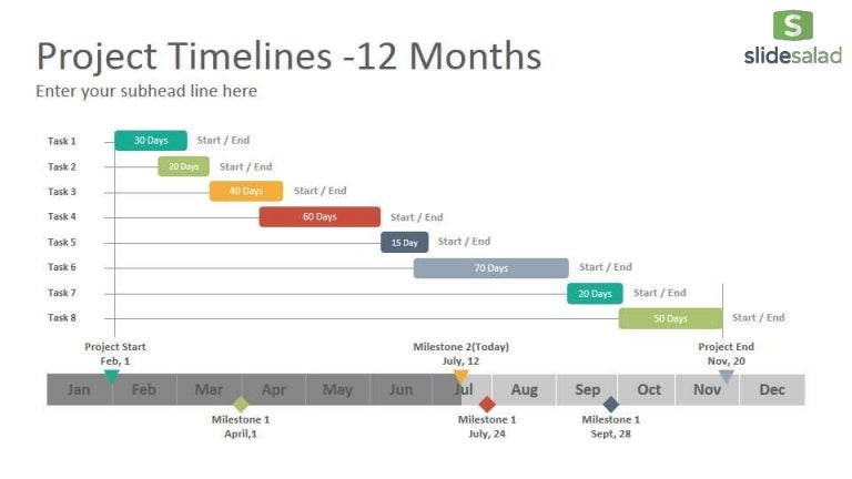 Project Timelines Diagrams Powerpoint Presentation Template - Slides…