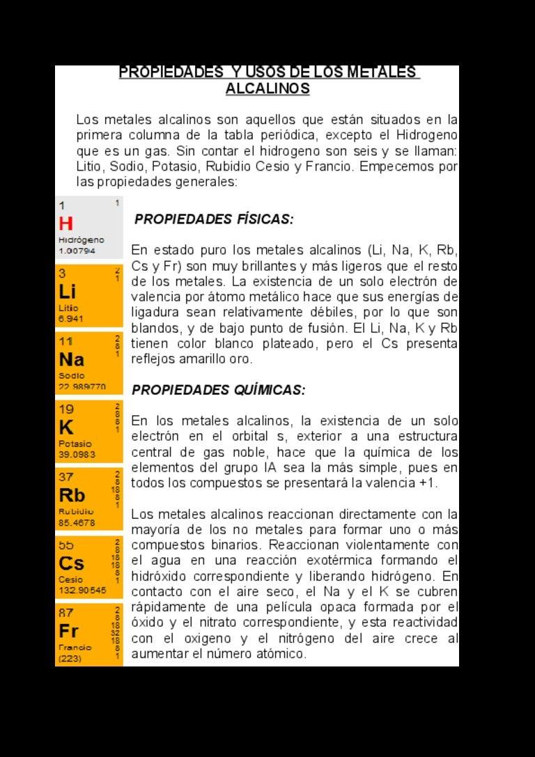 Propiedades y usos de alcalinos urtaz Choice Image