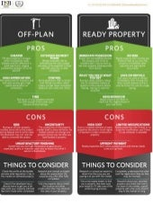 Pros & cons of investing in off plan properties in dubai by d&b properties