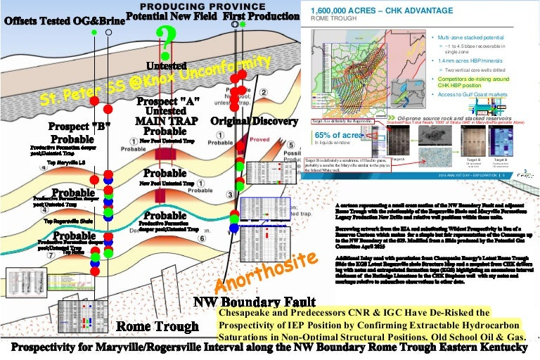 Northeast Kentucky S Rogersville Shale Maryville And Rome Intervals