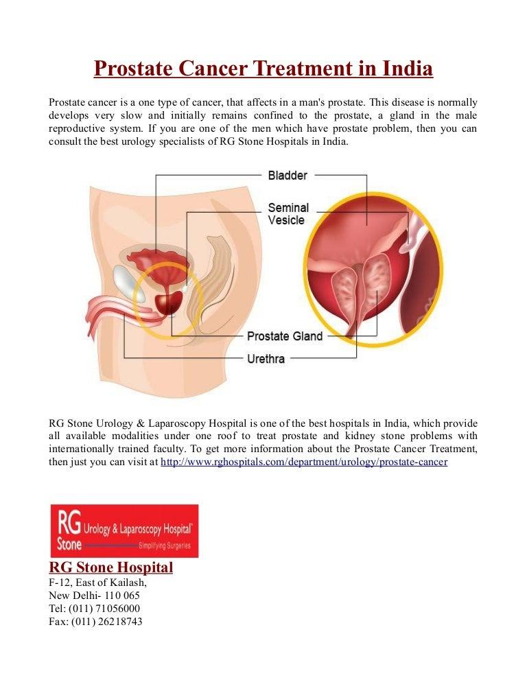 urology prostate problem