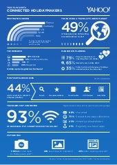 Préparer son voyage sur Internet - Infographie EU5