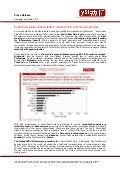 South East Asia B2C E-commerce Market 2014
