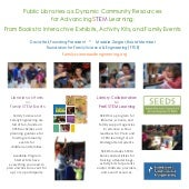 Public Libraries as Dynamic Community Resources for Advancing STEM Learning