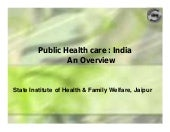 Public Health Care In India