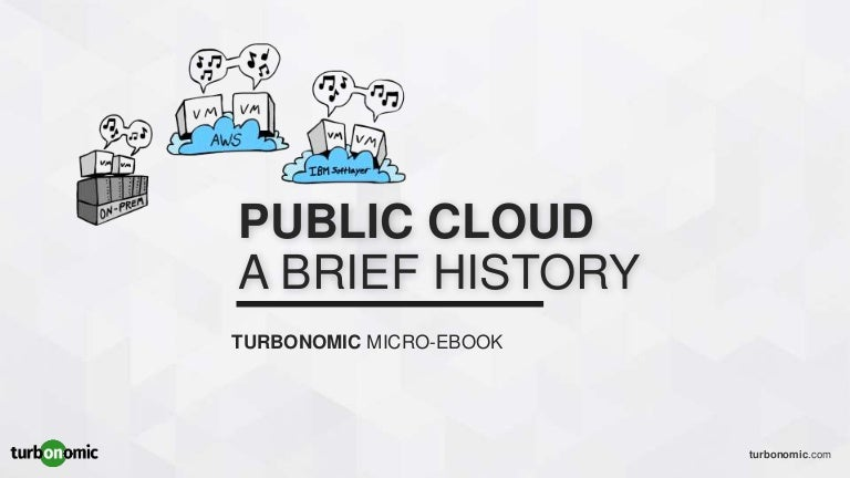 The Public Cloud: A Brief History