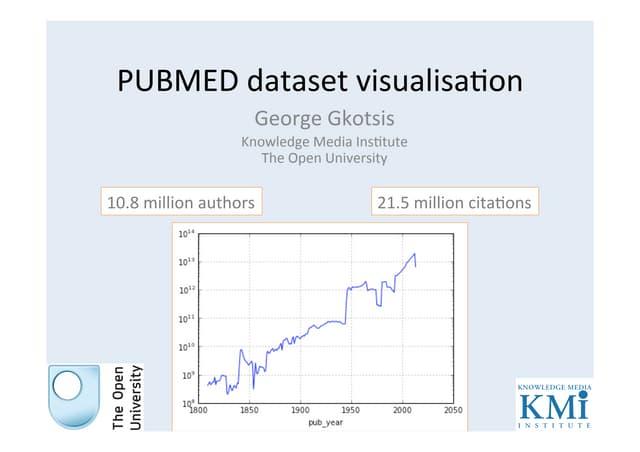 Pubmed dataset visualisation pecha kucha
