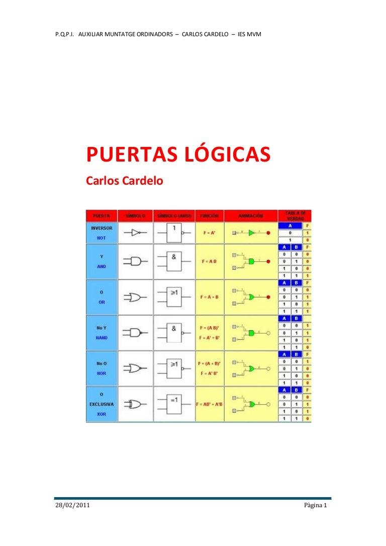 Circuito Xnor : Puertas logicas y sistemas combinacionales