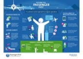 Infographic: putting the rail passenger first