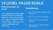 Value Scale Challenge