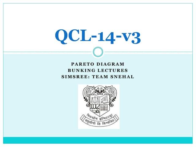 Qcl 14-v3 pareto diagram-bunking lectures-simsree_snehal suryawanshi