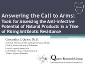 Answering the Call to Arms: Tools for assessing the anti-infective potential of natural products in a time of rising antibiotic resistance
