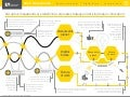 EY Megatrends: Resourceful planet, Digital future, Future of work