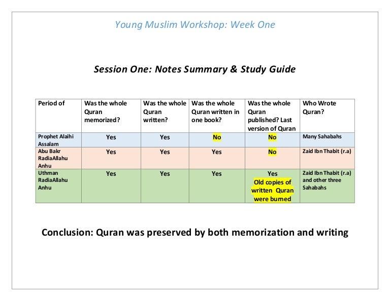 Quran revelation and compilation part2
