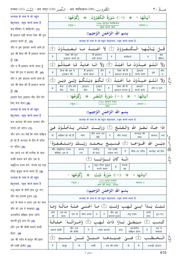 Kanzul Iman With Hindi Translation Pdf