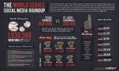 Radian6 World Series Social Media Roundup Infographic