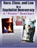 Race, Class, and Law in a Capitalist Democracy: A Poster Flowchart