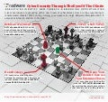 Cyber Security Through the Eyes of the C-Suite (Infographic)
