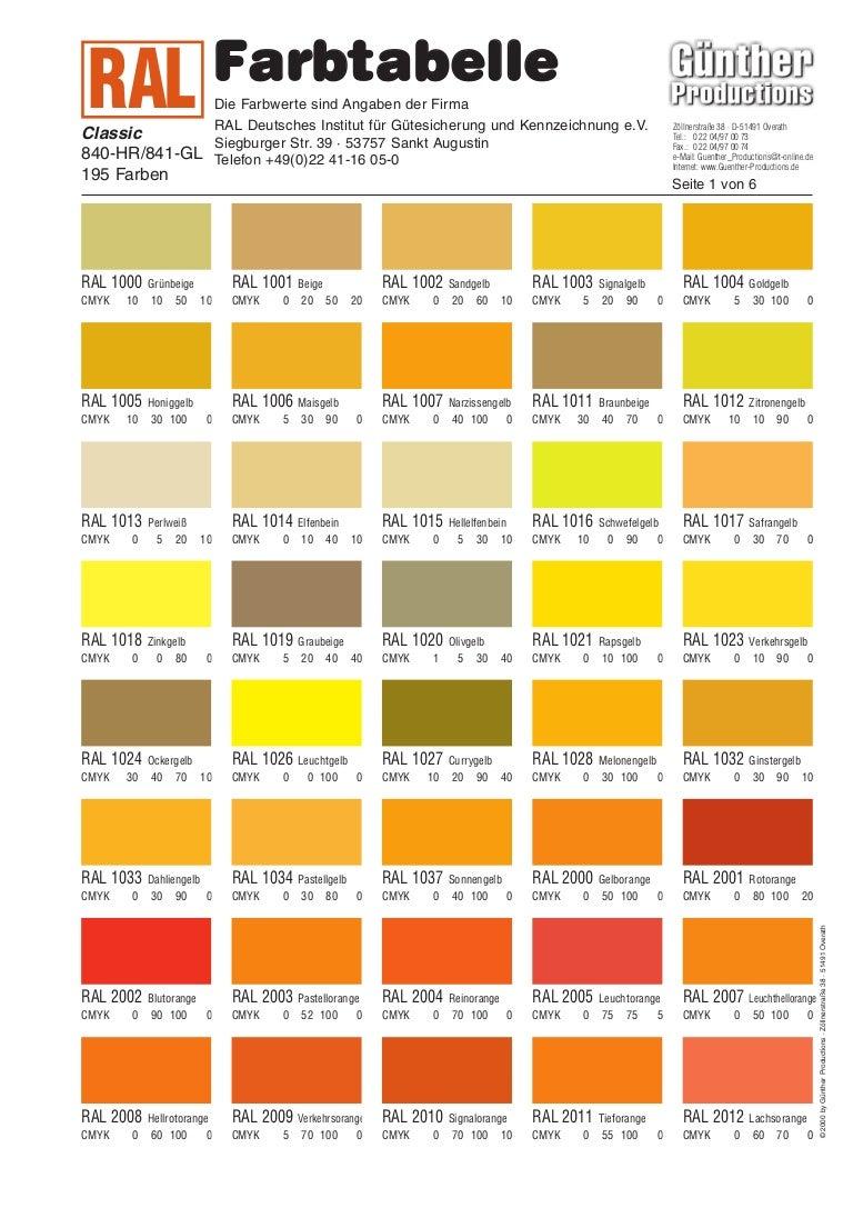 Stunning beige ral 1001 ideas joshkrajcik joshkrajcik ral colour hsinda powder coating manufacture nvjuhfo Images