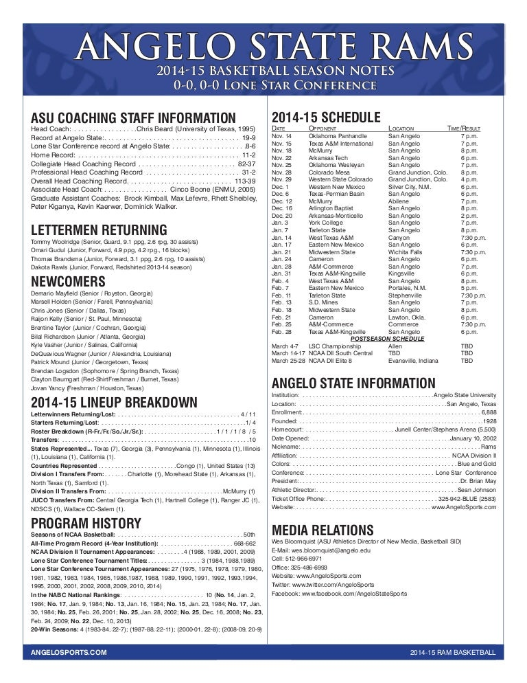 Angelo State Basketball Notes