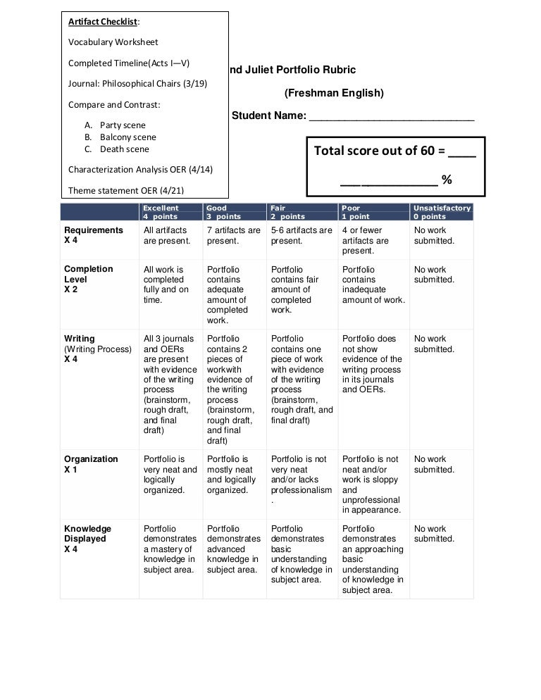 Romeo And Juliet Timeline Worksheet Free Worksheets Library ...
