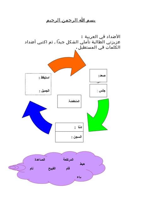 الاضداد في العربية