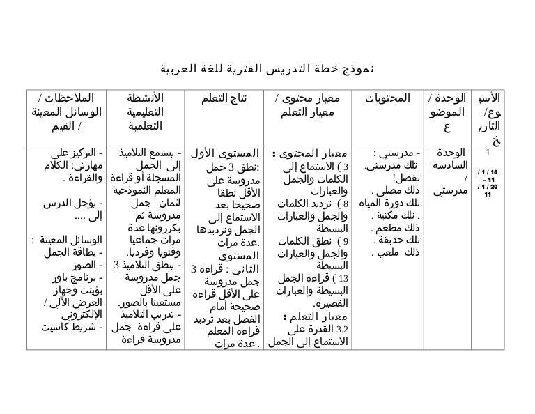 نموذج خطة بحث جاهزة pdf