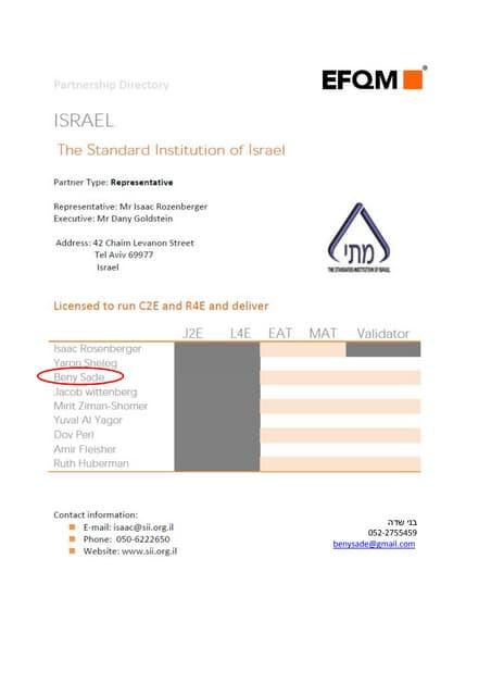 EFQM רשימת מוסמכים להדרכת