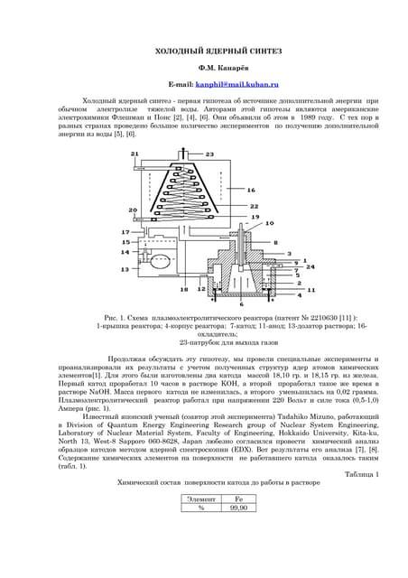 Xолодный ядерный синтез Ф.М. Канарев