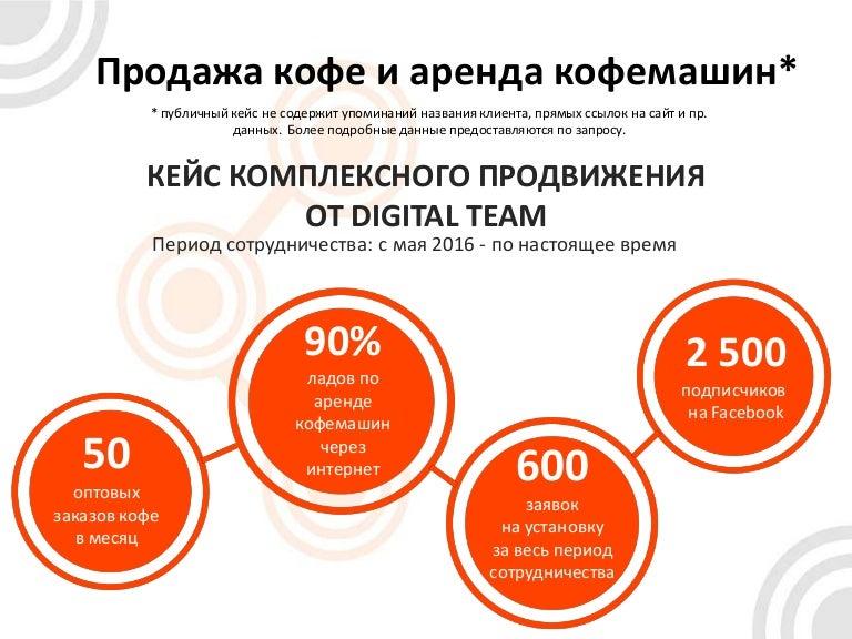 Продвижение сайта в интернете 2016 прогон xrumer Вяземский