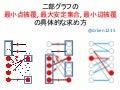 二部グラフの最小点被覆と最大安定集合と最小辺被覆の求め方