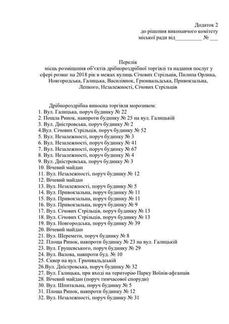 Повний перелік об'єктів дрібнороздрібної торгівлі в Івано-Франківську