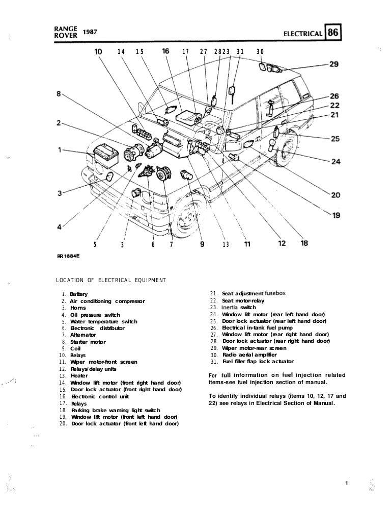 range rover maunual electrics rh slideshare net Rover Country Range Classic Wiring-Diagram1995 Land Rover Range Rover P-38 Stereo Wiring