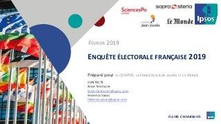 RENCONTRE SENIORS COQUINES Essonne