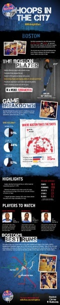 Red Bull Midnight Run Boston Infographic