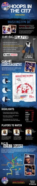 Red Bull Midnight Run DC Infographic