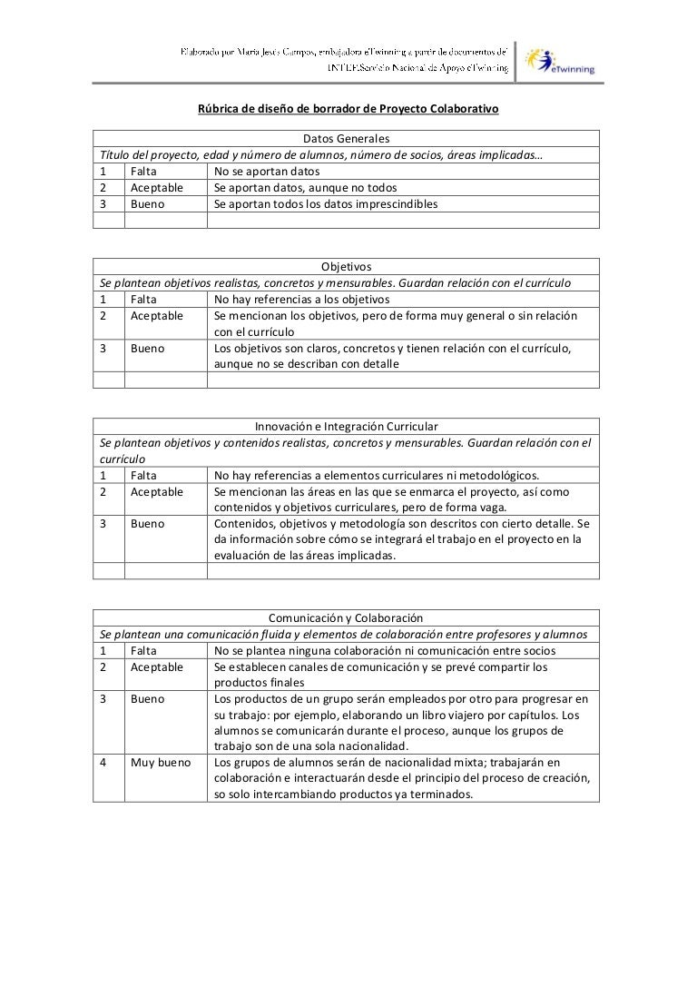 Rúbrica de diseño de borrador de proyecto colaborativo