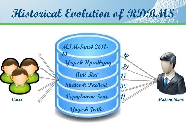 rdbmsmaster-sp-130325010327-phpapp02-thumbnail-4.jpg?cb=1364173540