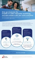 Give your business the benefits of online transaction processing and data analytics with less hassle and delay - Infographic