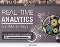 New Relic: Real-Time Analytics for Marketing