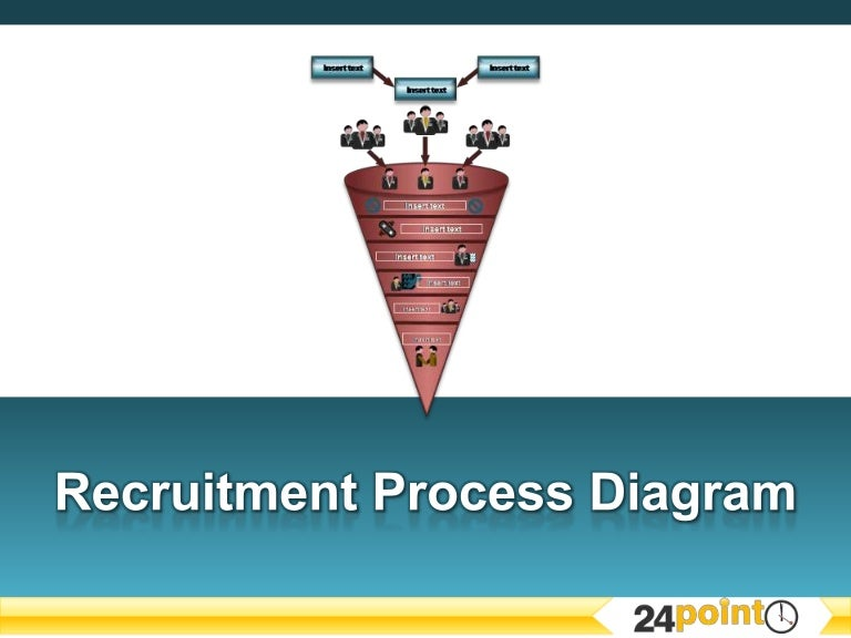 Recruiting process diagram for powerpoint ccuart Images