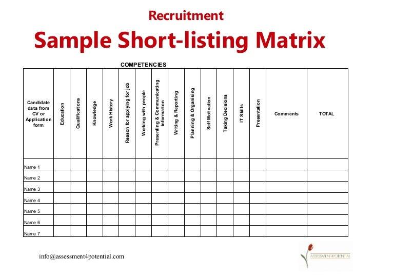 recruitment matrix