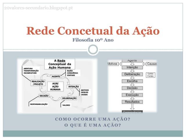 Rede Concetual da Ação