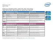Acer Veriton T661 Intel iAMT 64Bit
