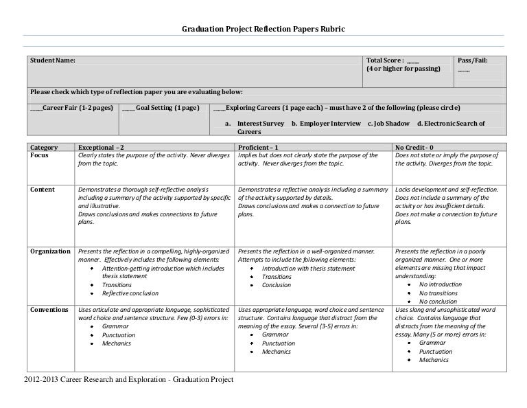Reflection rubric for evaluation day