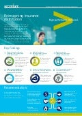 Reimagining insurance distribution (Infographic)