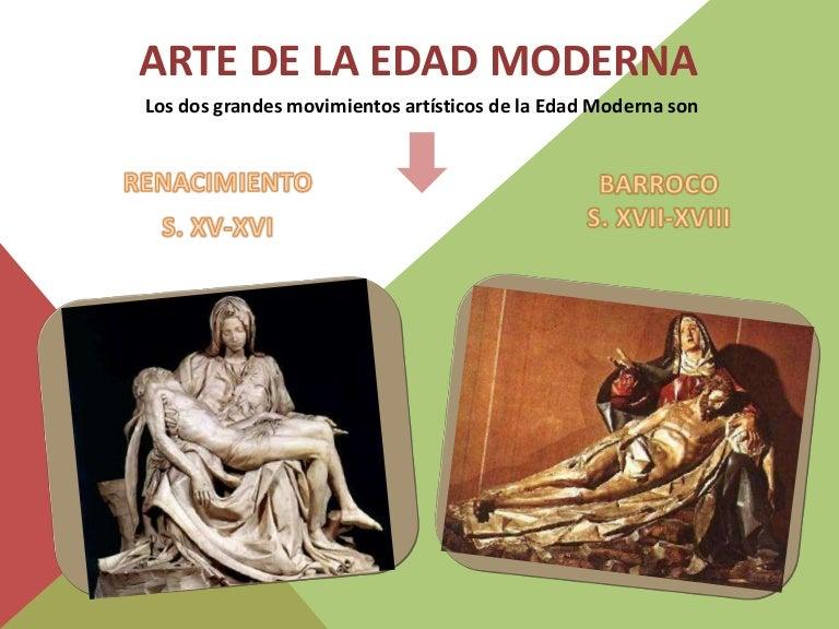 Arte Edad Moderna. Renacimiento y barroco