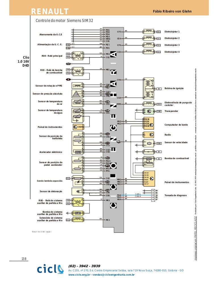 Diagram  Wiring Diagram Electrico Renault Twingo Full