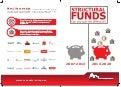Fondos estructurales para la Rehabilitación