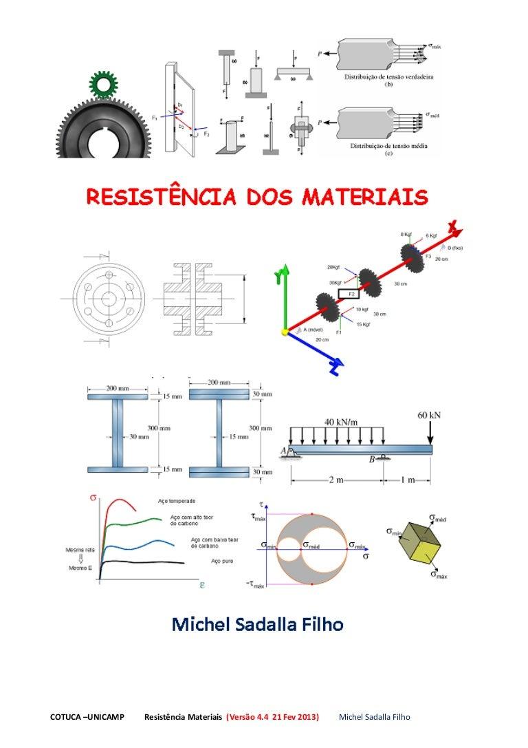 1e66b44df69 Resistência dos materiais - Exercícios Resolvidos
